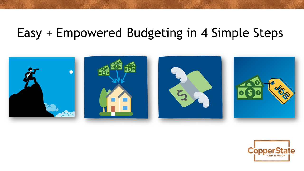Easy Empowered Budgeting four steps image