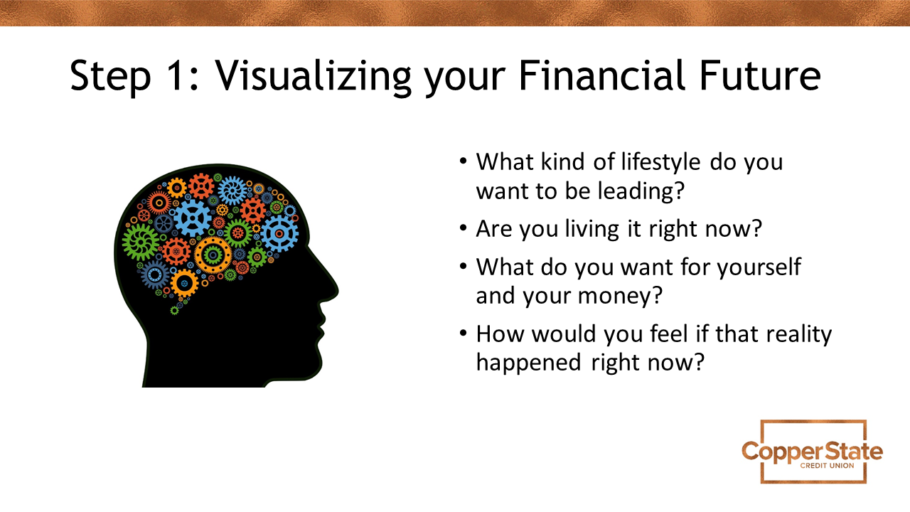 visualize financial future image